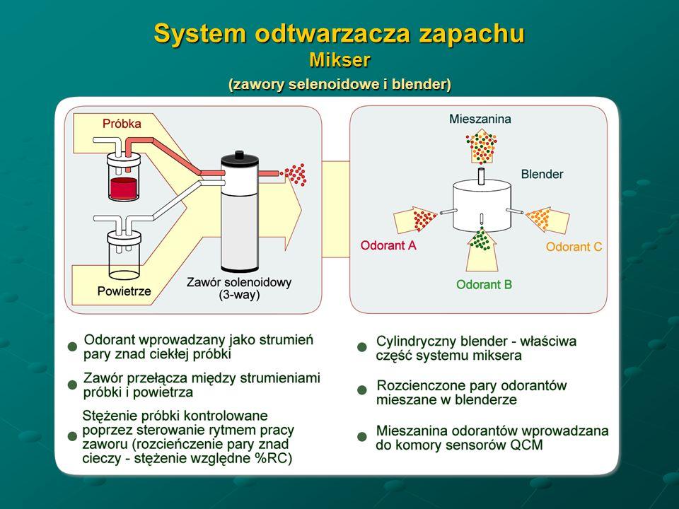 System odtwarzacza zapachu Mikser (zawory selenoidowe i blender)