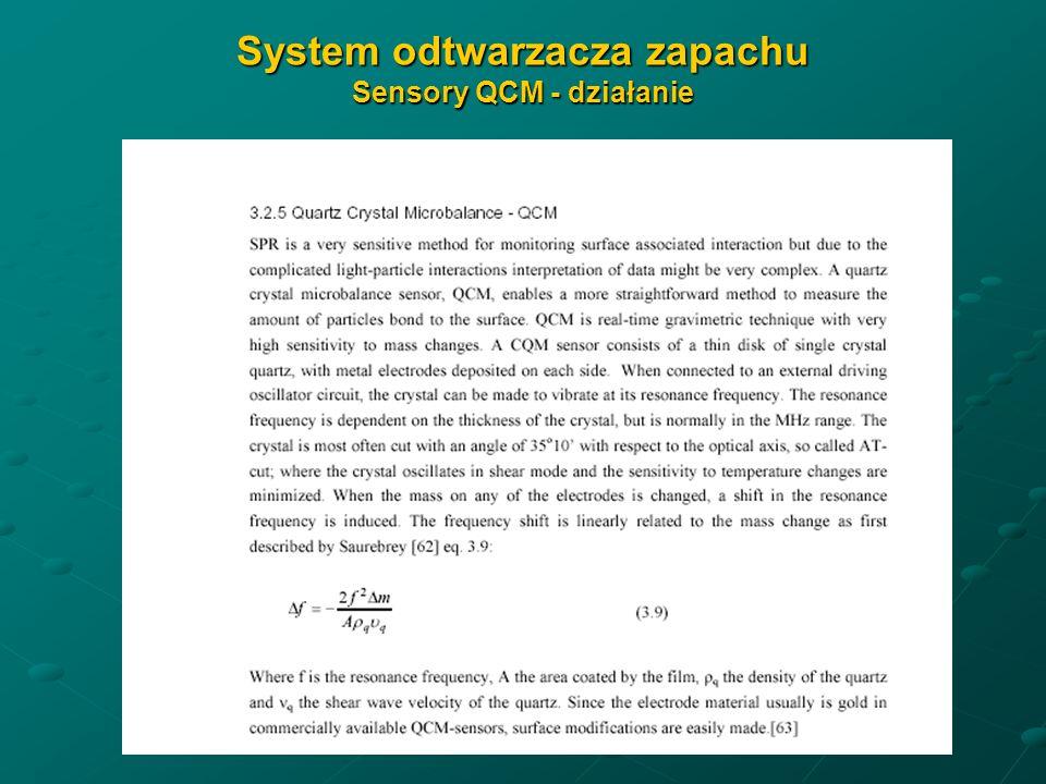 System odtwarzacza zapachu Sensory QCM - działanie
