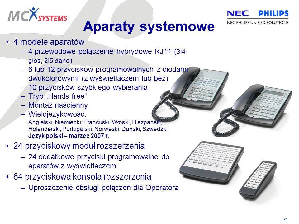 22 4 modele aparatów –4 przewodowe połączenie hybrydowe RJ11 ( 3i4 głos, 2i5 dane ) –6 lub 12 przycisków programowalnych z diodami dwukolorowymi (z wy