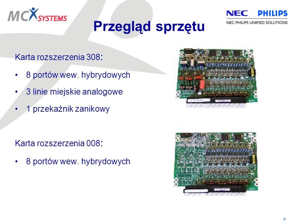 25 Karta rozszerzenia 308 : 8 portów wew. hybrydowych 3 linie miejskie analogowe 1 przekaźnik zanikowy Karta rozszerzenia 008 : 8 portów wew. hybrydow
