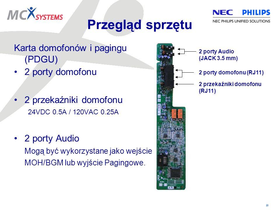 28 Karta domofonów i pagingu (PDGU) 2 porty domofonu 2 przekaźniki domofonu 24VDC 0.5A / 120VAC 0.25A 2 porty Audio Mogą być wykorzystane jako wejście