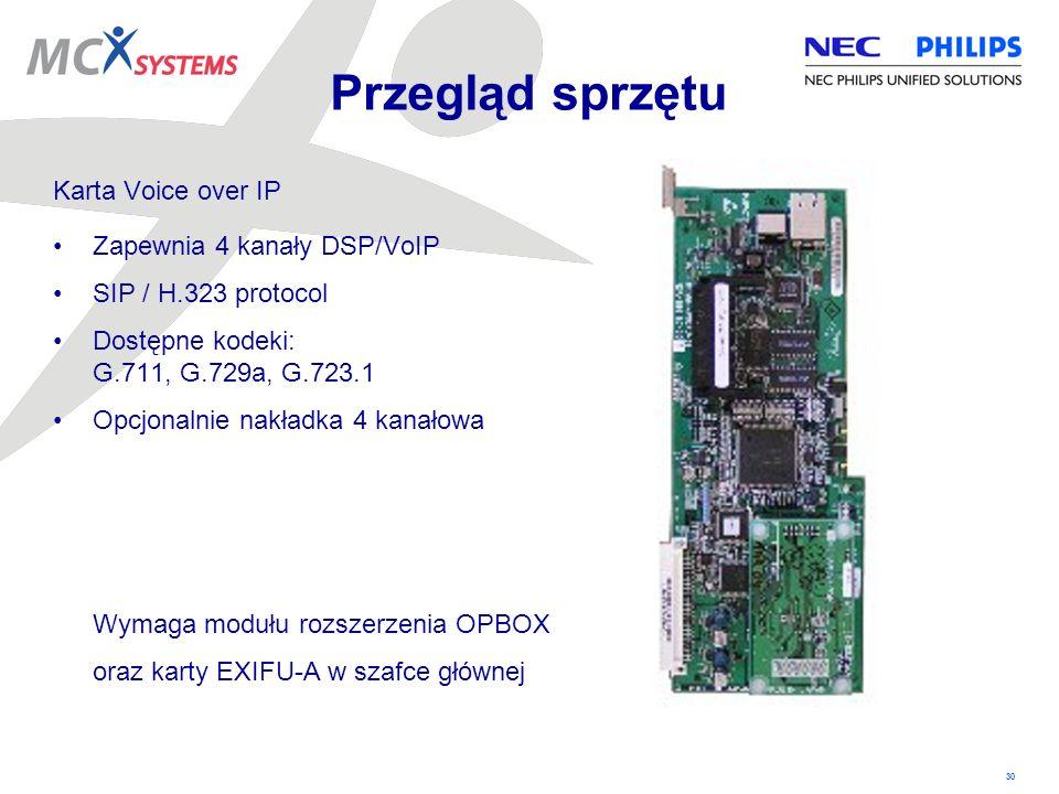 30 Karta Voice over IP Zapewnia 4 kanały DSP/VoIP SIP / H.323 protocol Dostępne kodeki: G.711, G.729a, G.723.1 Opcjonalnie nakładka 4 kanałowa Wymaga