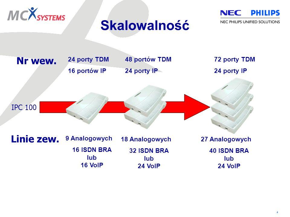 4 IPC 100 Skalowalność 9 Analogowych 16 ISDN BRA lub 16 VoIP 24 porty TDM 16 portów IP Linie zew. Nr wew. 18 Analogowych 32 ISDN BRA lub 24 VoIP 27 An