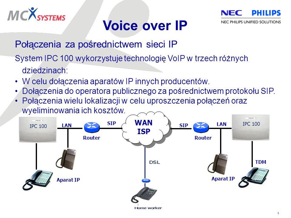 5 Voice over IP Połączenia za pośrednictwem sieci IP System IPC 100 wykorzystuje technologię VoIP w trzech różnych dziedzinach: W celu dołączenia apar