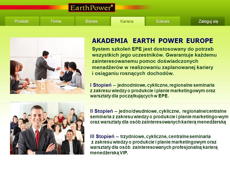 AKADEMIA EARTH POWER EUROPE System szkoleń EPE jest dostosowany do potrzeb wszystkich jego uczestników.
