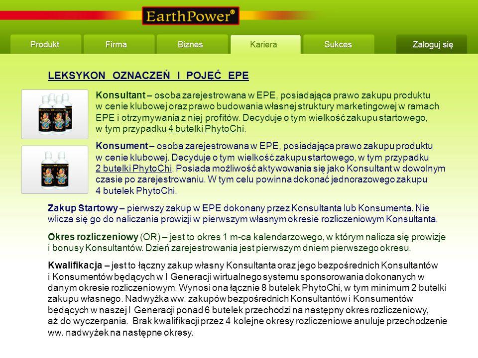 LEKSYKON OZNACZEŃ I POJĘĆ EPE Konsultant – osoba zarejestrowana w EPE, posiadająca prawo zakupu produktu w cenie klubowej oraz prawo budowania własnej struktury marketingowej w ramach EPE i otrzymywania z niej profitów.