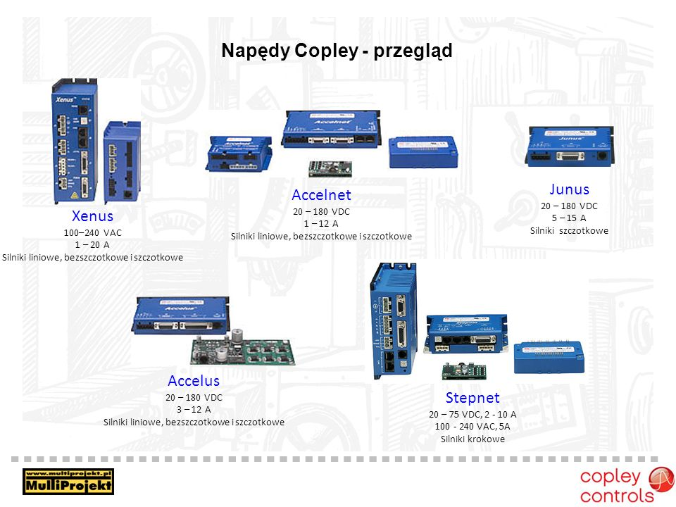 Napędy Copley - przegląd Xenus 100–240 VAC 1 – 20 A Silniki liniowe, bezszczotkowe i szczotkowe Accelnet 20 – 180 VDC 1 – 12 A Silniki liniowe, bezszczotkowe i szczotkowe Stepnet 20 – 75 VDC, 2 - 10 A 100 - 240 VAC, 5A Silniki krokowe Accelus 20 – 180 VDC 3 – 12 A Silniki liniowe, bezszczotkowe i szczotkowe Junus 20 – 180 VDC 5 – 15 A Silniki szczotkowe