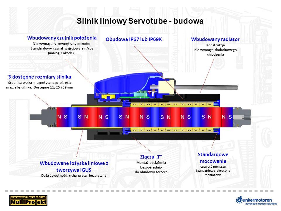 Silnik liniowy Servotube - budowa Wbudowany radiator Konstrukcja nie wymaga dodatkowego chłodzenia Obudowa IP67 lub IP69K Standardowe mocowanie Łatwoś