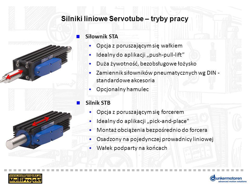 Silniki liniowe Servotube – tryby pracy Siłownik STA Opcja z poruszającym się wałkiem Idealny do aplikacji push-pull-lift Duża żywotność, bezobsługowe