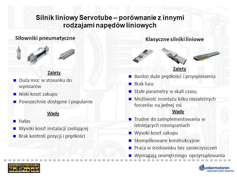 Silnik liniowy Servotube – porównanie z innymi rodzajami napędów liniowych Zalety Duża moc w stosunku do wymiarów Niski koszt zakupu Powszechnie dostę