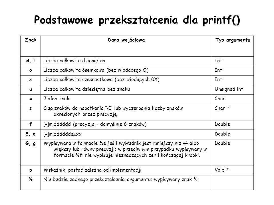Podstawowe przekształcenia dla printf() ZnakDana wejściowaTyp argumentu d, iLiczba całkowita dziesiętnaInt oLiczba całkowita ósemkowa (bez wiodącego O)Int xLiczba całkowita szesnastkowa (bez wiodących 0X)Int uLiczba całkowita dziesiętna bez znakuUnsigned int cJeden znakChar sCiąg znaków do napotkania \0 lub wyczerpania liczby znaków określonych przez precyzję Char * f[-]m.dddddd (precyzja – domyślnie 6 znaków)Double E, e[-]m.dddddde±xxDouble G, gWypisywana w formacie %e jeśli wykładnik jest mniejszy niż -4 albo większy lub równy precyzji; w przeciwnym przypadku wypisywany w formacie %f; nie wypisuje nieznaczących zer i kończącej kropki.