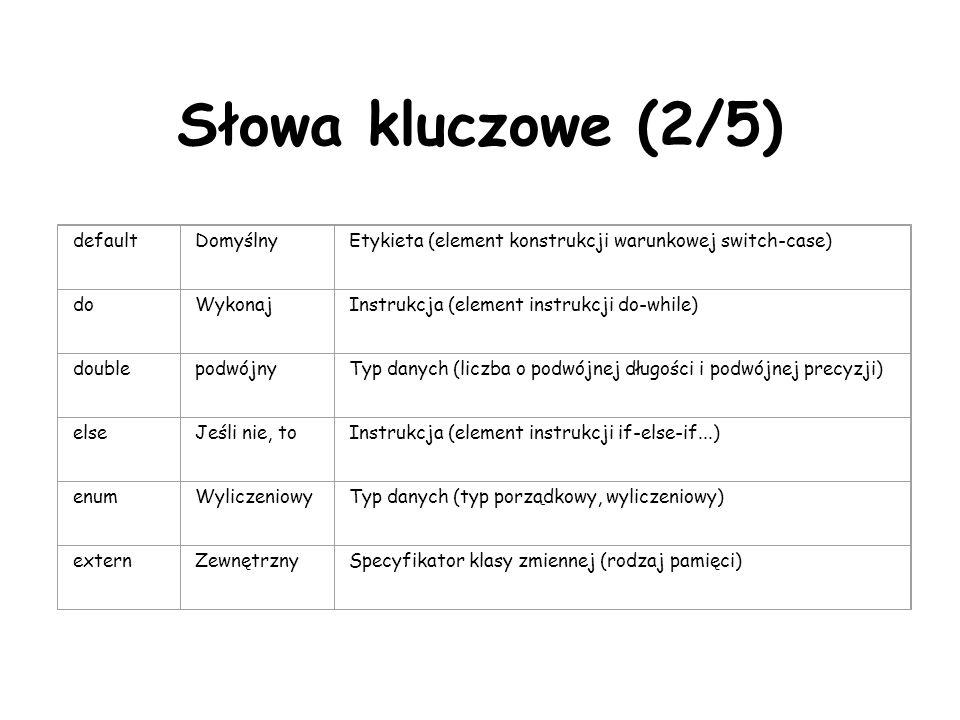 Słowa kluczowe (2/5) defaultDomyślnyEtykieta (element konstrukcji warunkowej switch-case) doWykonajInstrukcja (element instrukcji do-while) doublepodw