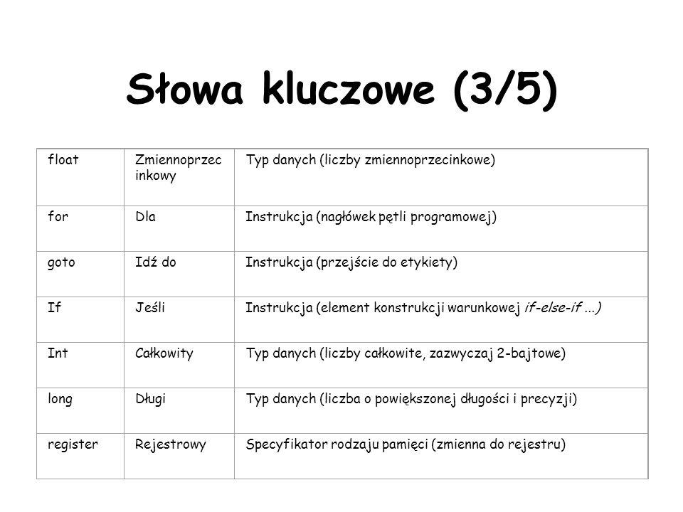 Słowa kluczowe (3/5) floatZmiennoprzec inkowy Typ danych (liczby zmiennoprzecinkowe) forDlaInstrukcja (nagłówek pętli programowej) gotoIdź doInstrukcja (przejście do etykiety) IfJeśliInstrukcja (element konstrukcji warunkowej if-else-if...) IntCałkowityTyp danych (liczby całkowite, zazwyczaj 2-bajtowe) longDługiTyp danych (liczba o powiększonej długości i precyzji) registerRejestrowySpecyfikator rodzaju pamięci (zmienna do rejestru)