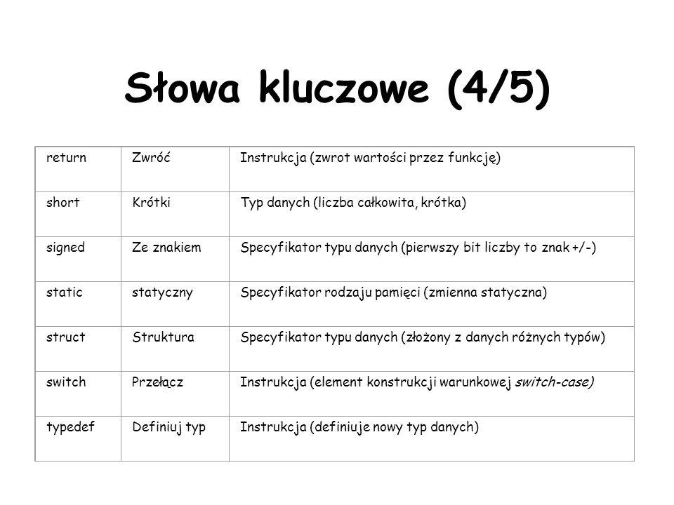 Słowa kluczowe (4/5) returnZwróćInstrukcja (zwrot wartości przez funkcję) shortKrótkiTyp danych (liczba całkowita, krótka) signedZe znakiemSpecyfikator typu danych (pierwszy bit liczby to znak +/-) staticstatycznySpecyfikator rodzaju pamięci (zmienna statyczna) structStrukturaSpecyfikator typu danych (złożony z danych różnych typów) switchPrzełączInstrukcja (element konstrukcji warunkowej switch-case) typedefDefiniuj typInstrukcja (definiuje nowy typ danych)