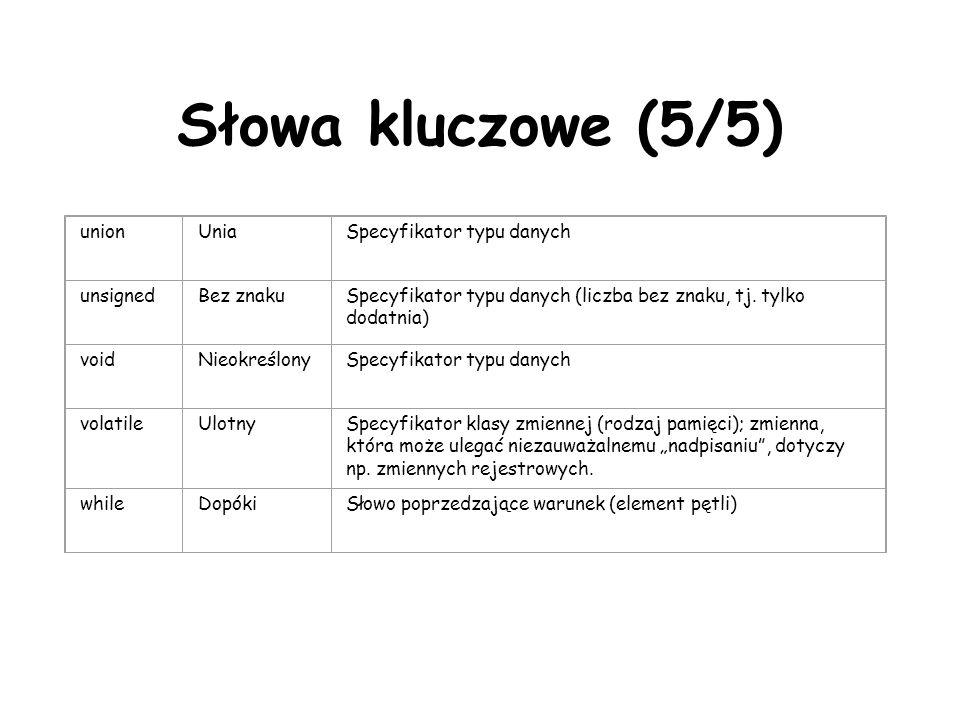 Słowa kluczowe (5/5) unionUniaSpecyfikator typu danych unsignedBez znakuSpecyfikator typu danych (liczba bez znaku, tj.