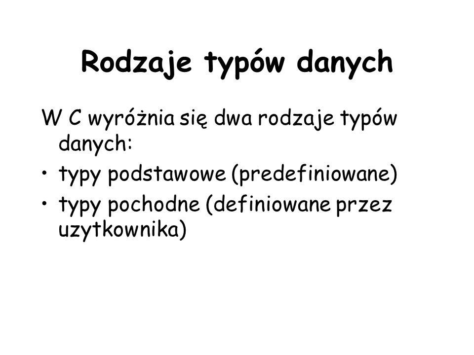 Rodzaje typów danych W C wyróżnia się dwa rodzaje typów danych: typy podstawowe (predefiniowane) typy pochodne (definiowane przez uzytkownika)