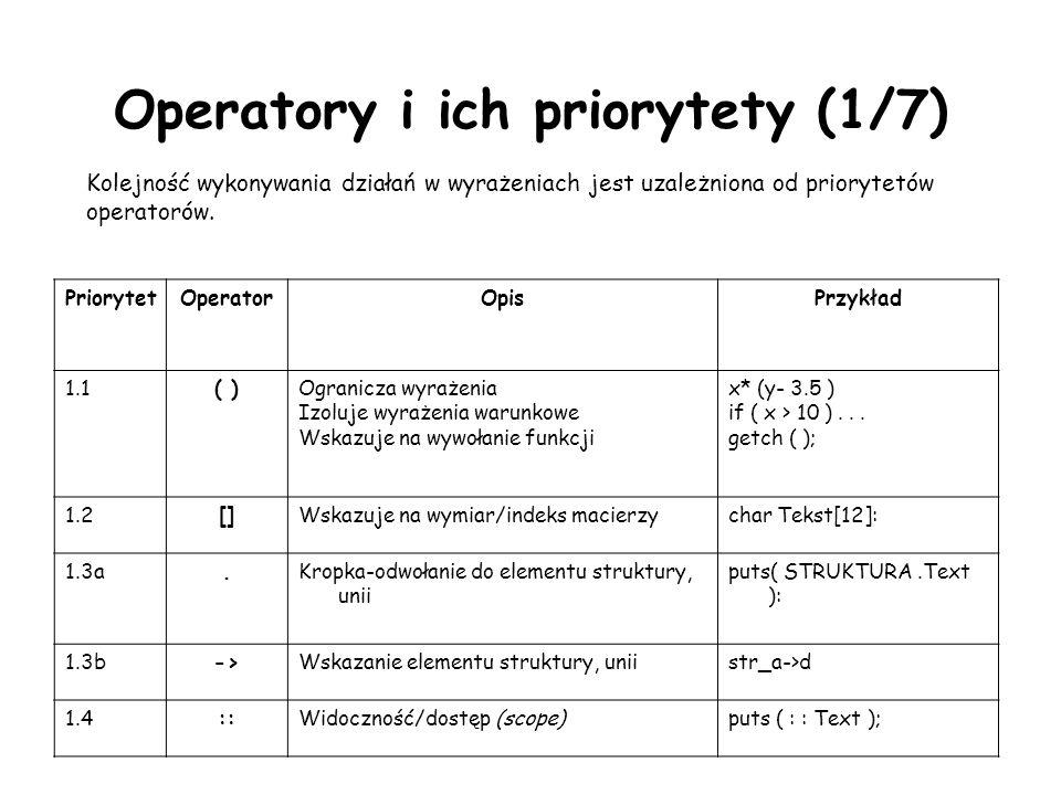 Operatory i ich priorytety (1/7) Kolejność wykonywania działań w wyrażeniach jest uzależniona od priorytetów operatorów. PriorytetOperatorOpisPrzykład