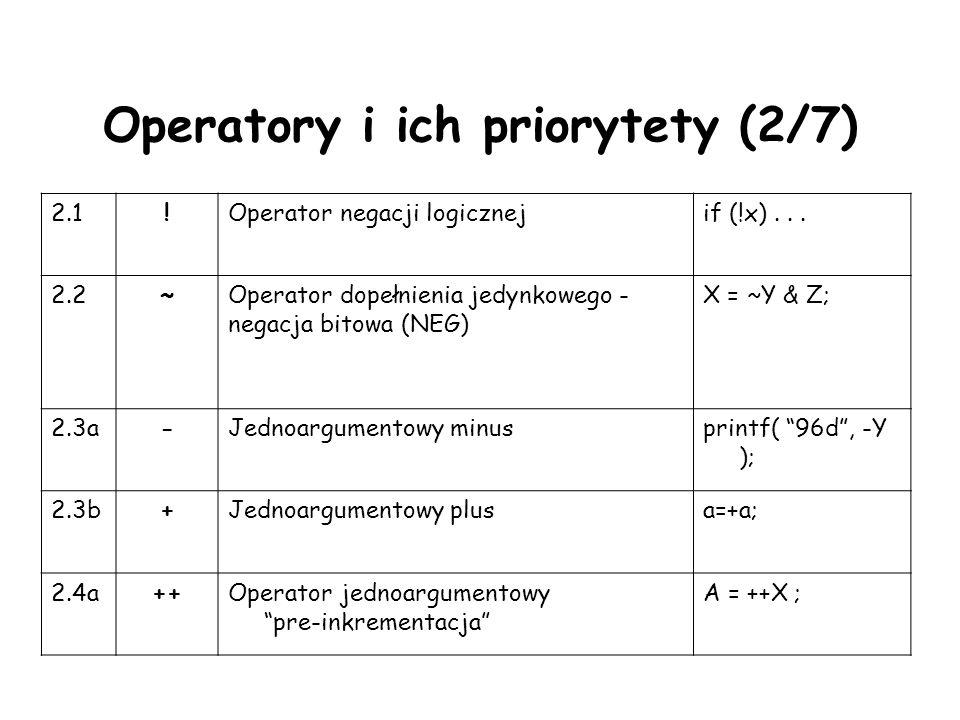 Operatory i ich priorytety (2/7) 2.1!Operator negacji logicznejif (!x)... 2.2~Operator dopełnienia jedynkowego - negacja bitowa (NEG) X = ~Y & Z; 2.3a