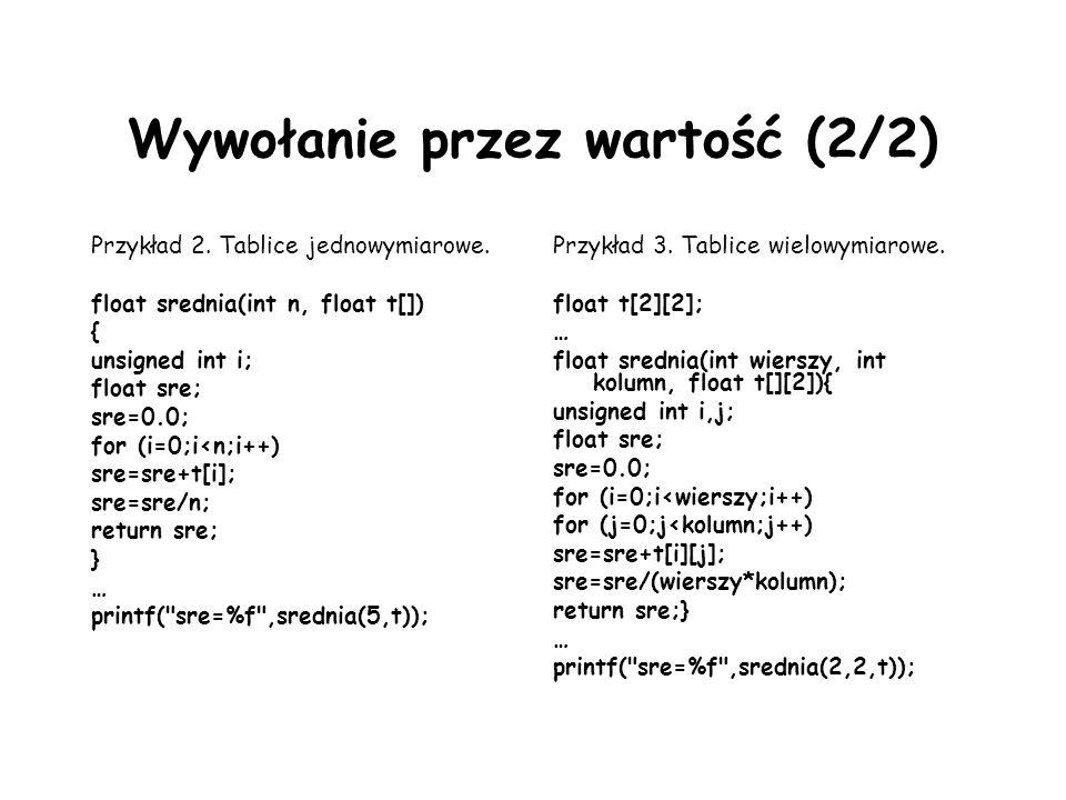 Wywołanie przez wartość (2/2) Przykład 2.Tablice jednowymiarowe.