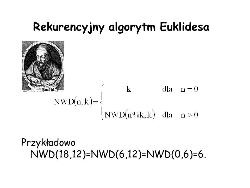 Rekurencyjny algorytm Euklidesa Przykładowo NWD(18,12)=NWD(6,12)=NWD(0,6)=6.