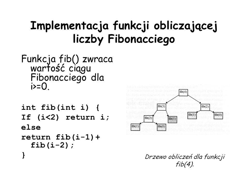 Implementacja funkcji obliczającej liczby Fibonacciego Funkcja fib() zwraca wartość ciągu Fibonacciego dla i>=0. int fib(int i) { If (i<2) return i; e