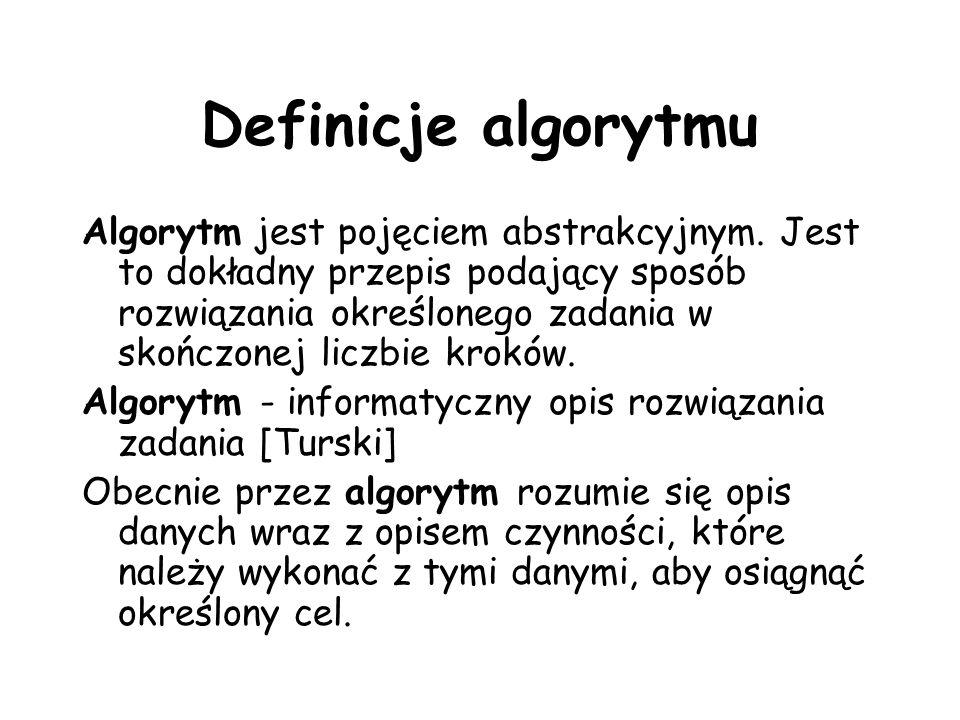 Definicje algorytmu Algorytm jest pojęciem abstrakcyjnym. Jest to dokładny przepis podający sposób rozwiązania określonego zadania w skończonej liczbi