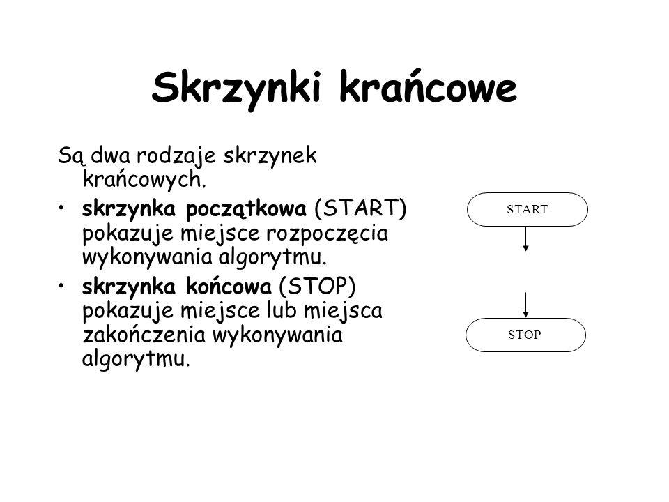 Skrzynki krańcowe Są dwa rodzaje skrzynek krańcowych. skrzynka początkowa (START) pokazuje miejsce rozpoczęcia wykonywania algorytmu. skrzynka końcowa