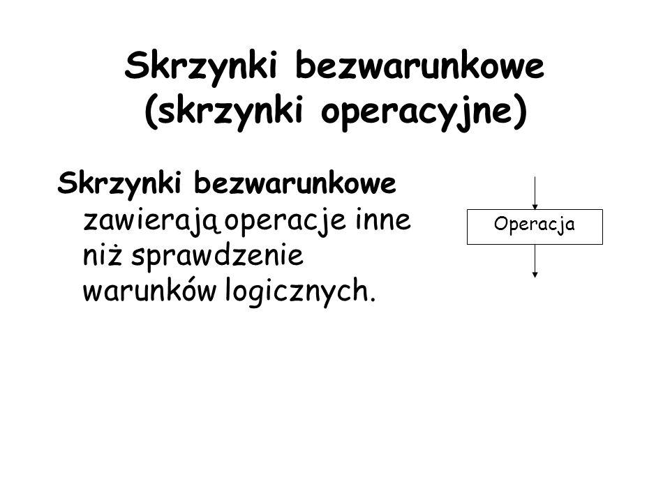 Skrzynki bezwarunkowe (skrzynki operacyjne) Skrzynki bezwarunkowe zawierają operacje inne niż sprawdzenie warunków logicznych. Operacja