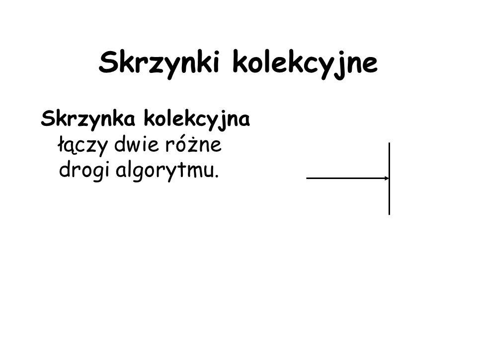 Skrzynki kolekcyjne Skrzynka kolekcyjna łączy dwie różne drogi algorytmu.