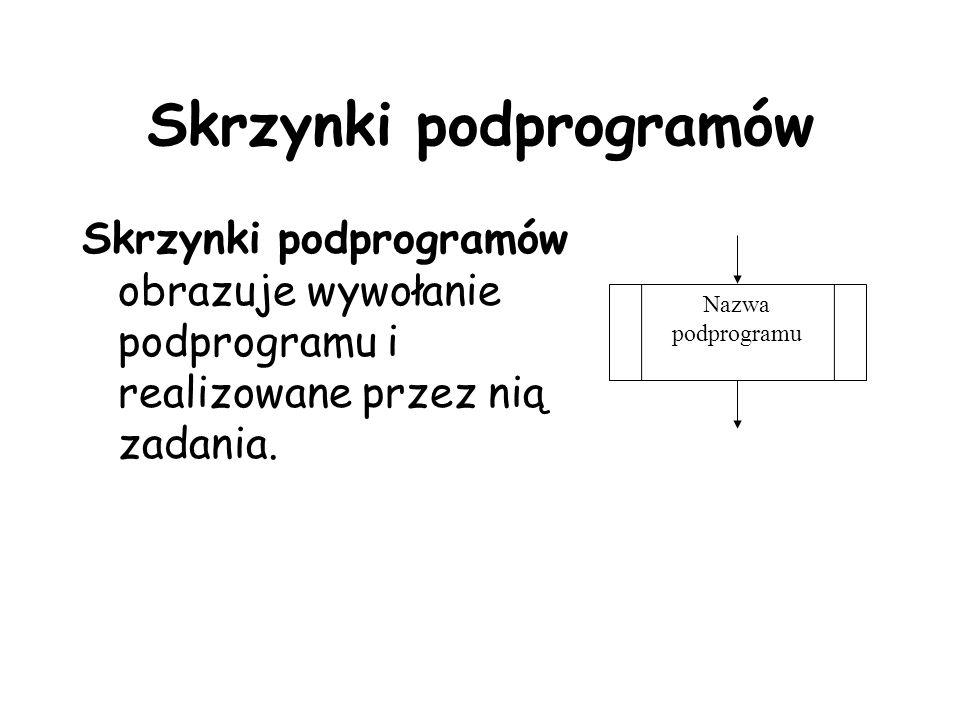 Skrzynki podprogramów Skrzynki podprogramów obrazuje wywołanie podprogramu i realizowane przez nią zadania. Nazwa podprogramu
