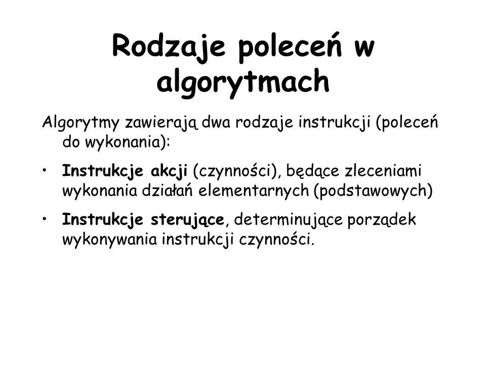 Rodzaje poleceń w algorytmach Algorytmy zawierają dwa rodzaje instrukcji (poleceń do wykonania): Instrukcje akcji (czynności), będące zleceniami wykon