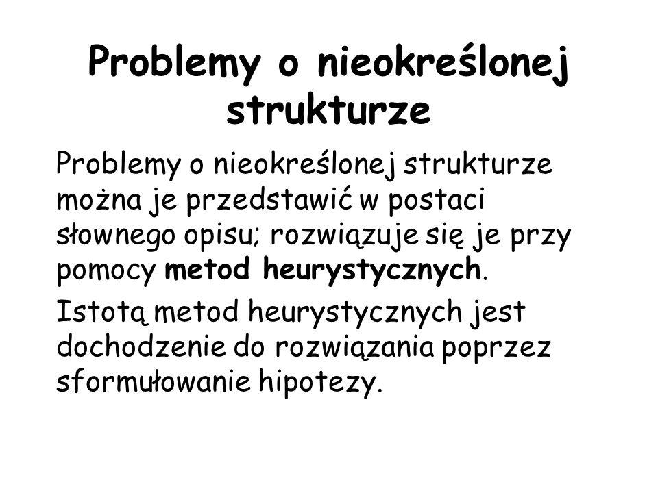 Problemy o nieokreślonej strukturze Problemy o nieokreślonej strukturze można je przedstawić w postaci słownego opisu; rozwiązuje się je przy pomocy metod heurystycznych.