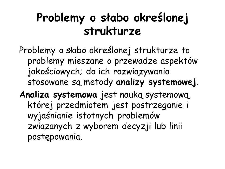 Problemy o słabo określonej strukturze Problemy o słabo określonej strukturze to problemy mieszane o przewadze aspektów jakościowych; do ich rozwiązywania stosowane są metody analizy systemowej.
