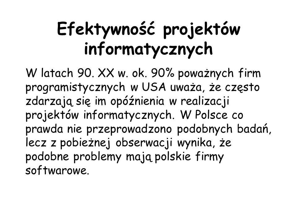 Efektywność projektów informatycznych W latach 90.