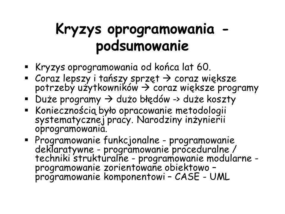 Kryzys oprogramowania - podsumowanie Kryzys oprogramowania od końca lat 60.