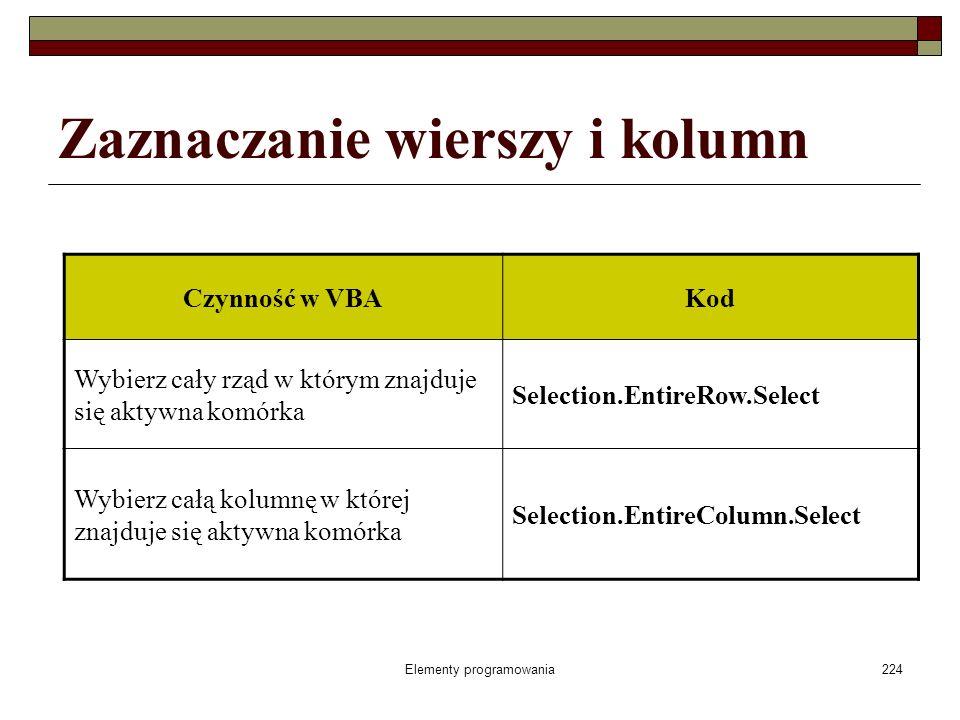 Elementy programowania224 Zaznaczanie wierszy i kolumn Czynność w VBAKod Wybierz cały rząd w którym znajduje się aktywna komórka Selection.EntireRow.S
