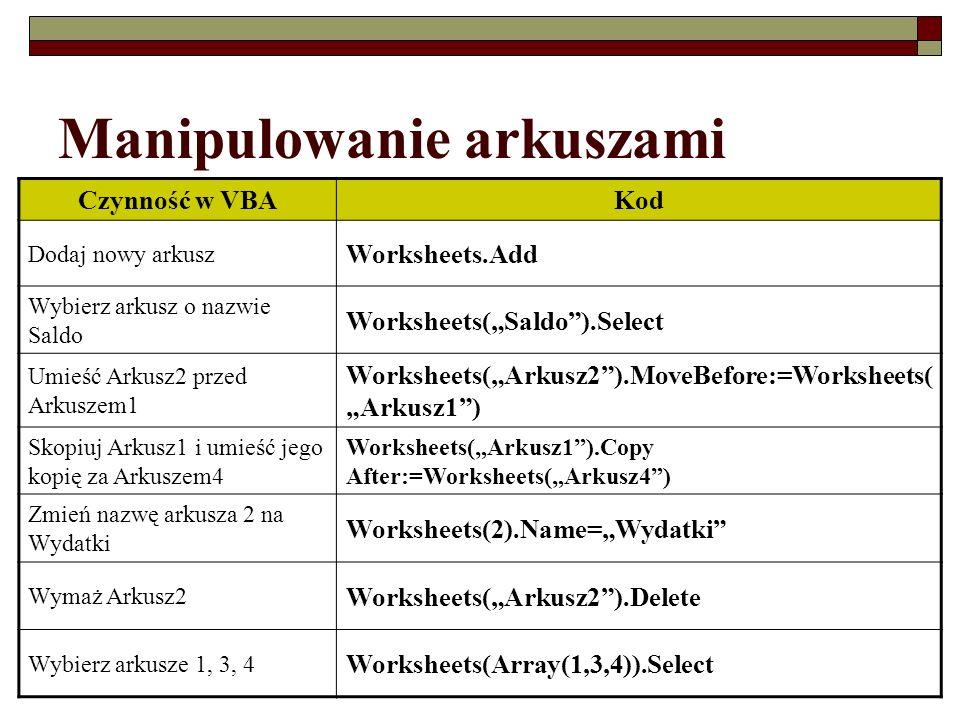 Manipulowanie arkuszami Czynność w VBAKod Dodaj nowy arkusz Worksheets.Add Wybierz arkusz o nazwie Saldo Worksheets(Saldo).Select Umieść Arkusz2 przed