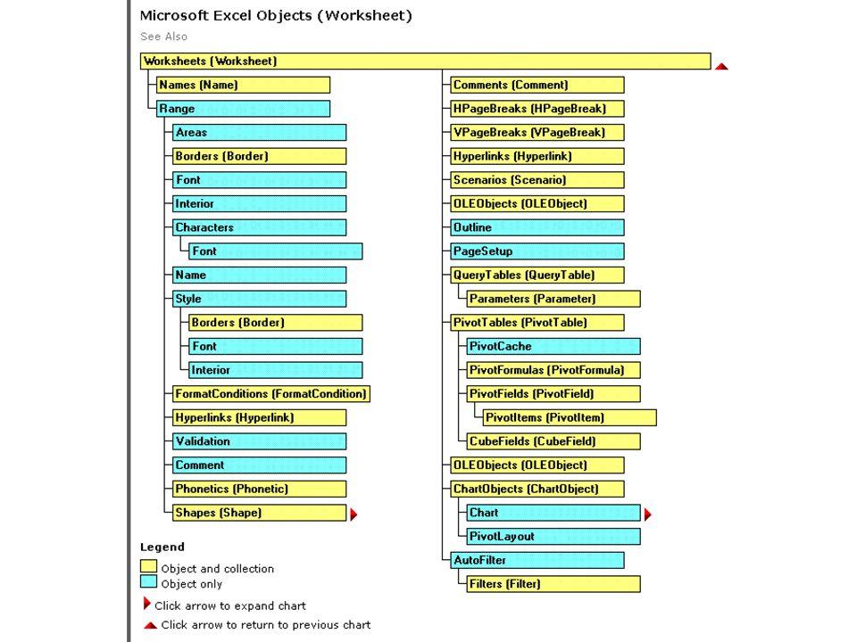 Elementy programowania231 Przykład kodu Windows.Arrange ArrangeStyle:=xlArrangeStyleCascade lub Windows.Arrange ArrangeStyle:=7