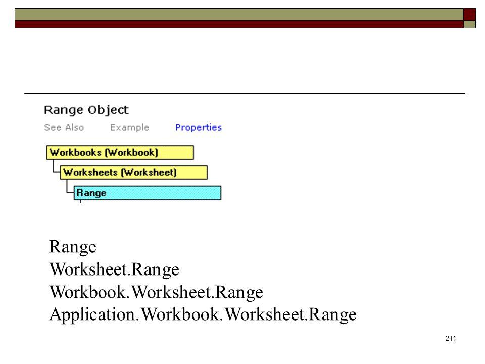 Elementy programowania212 Składnia i gramatyka zasada 1: Odwoływanie się do właściwości obiektu Range(A4).Value obiektwłaściwość ActiveCell.Offset(3,2) obiektwłaściwość argumenty