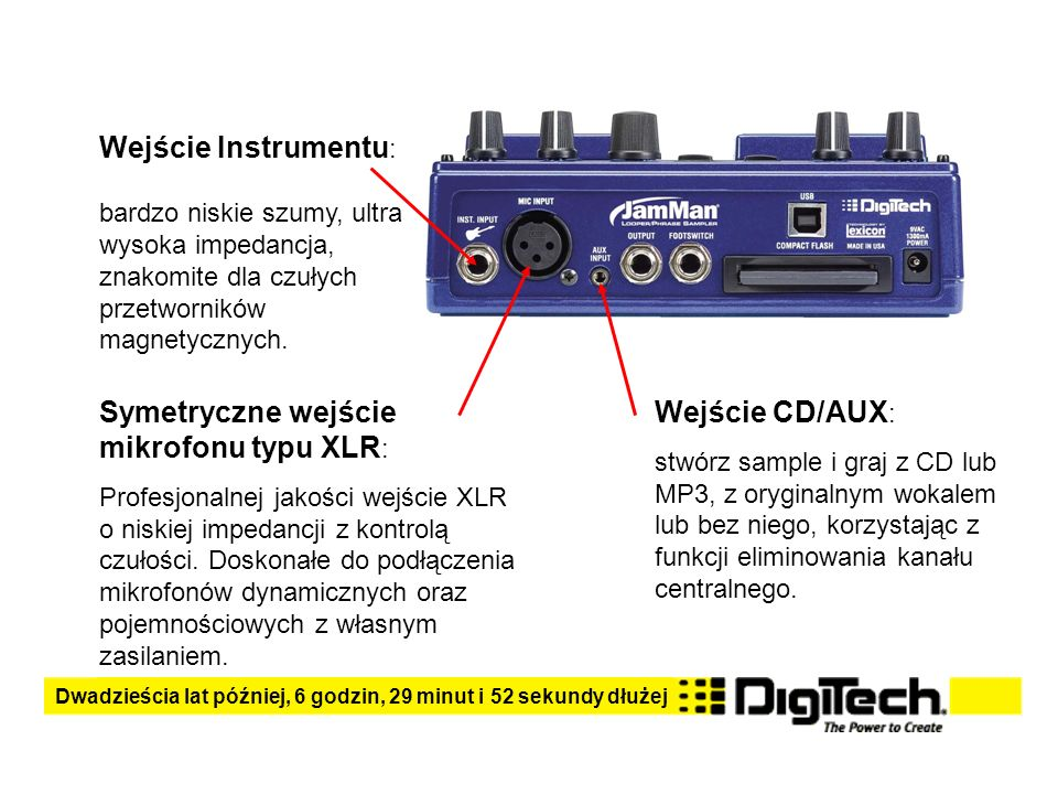 Wejście CD/AUX : stwórz sample i graj z CD lub MP3, z oryginalnym wokalem lub bez niego, korzystając z funkcji eliminowania kanału centralnego.