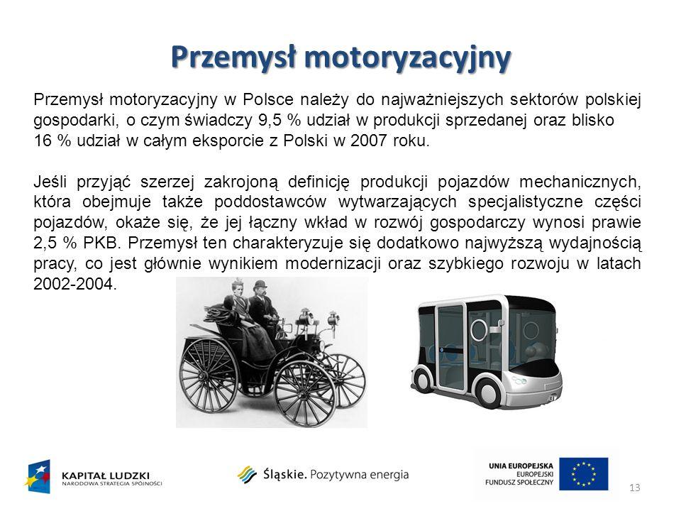 Przemysł motoryzacyjny 13 Przemysł motoryzacyjny w Polsce należy do najważniejszych sektorów polskiej gospodarki, o czym świadczy 9,5 % udział w produ