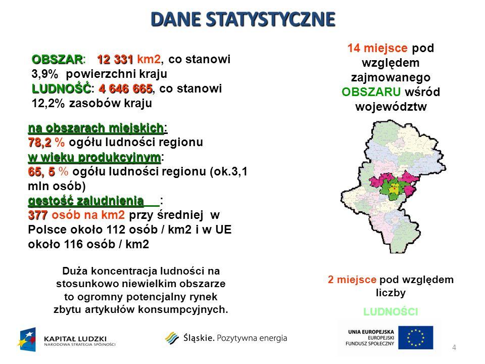 DANE STATYSTYCZNE 4 OBSZAR12 331 OBSZAR: 12 331 km2, co stanowi 3,9% powierzchni kraju LUDNOŚĆ4 646 665 LUDNOŚĆ: 4 646 665, co stanowi 12,2% zasobów k