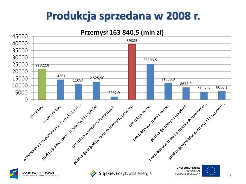 Produkcja sprzedana w 2008 r. 8