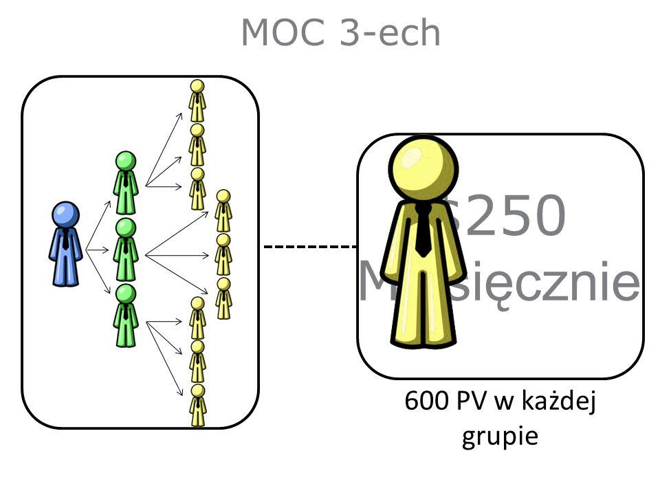 $250 M iesięcznie MOC 3-ech 600 PV w każdej grupie