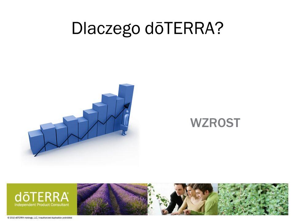 Dlaczego dōTERRA? WZROST