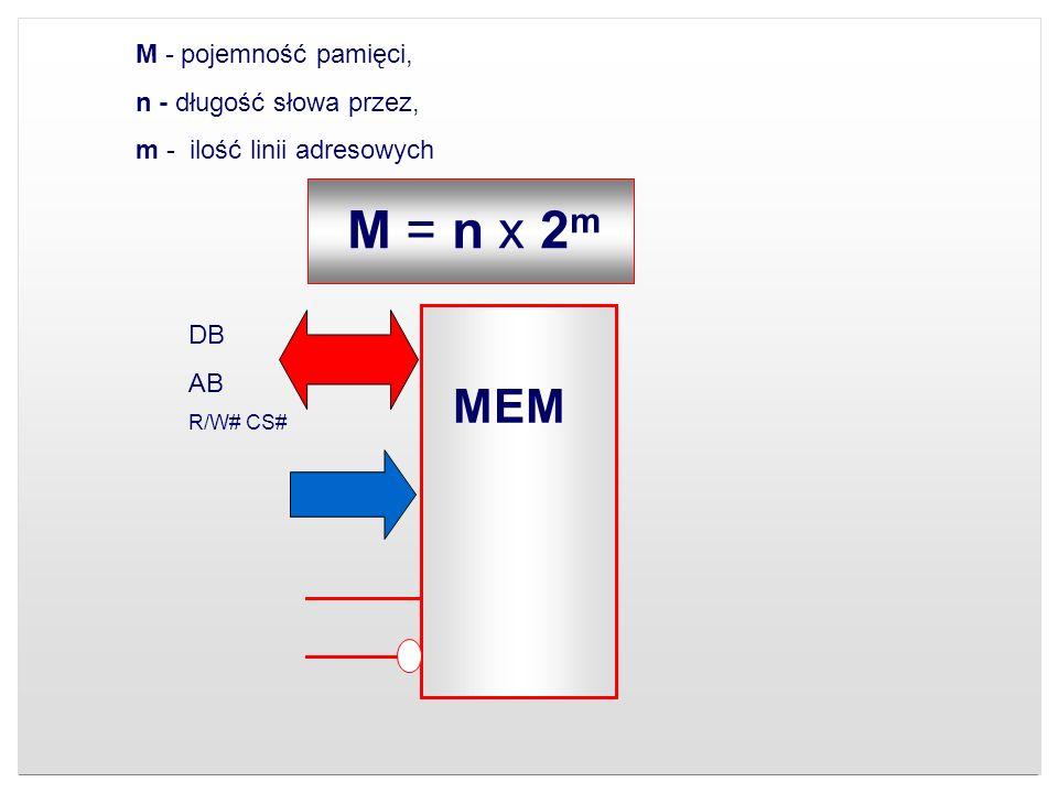 DB AB R/W# CS# MEM M - pojemność pamięci, n - długość słowa przez, m - ilość linii adresowych M = n x 2 m