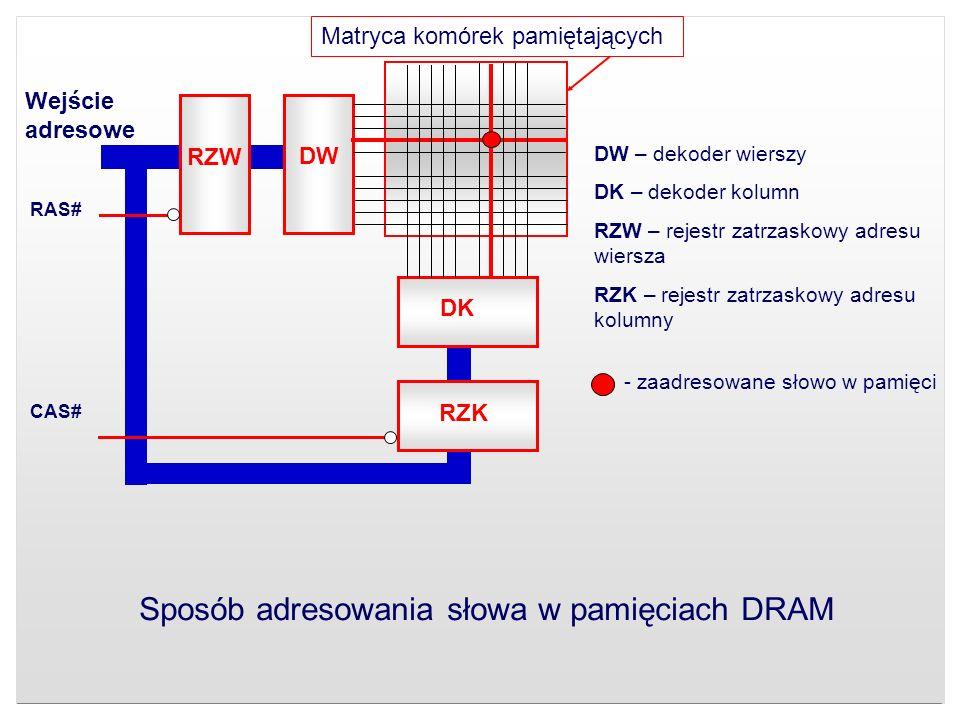 Wejście adresowe RAS# CAS# RZW DW DK RZK DW – dekoder wierszy DK – dekoder kolumn RZW – rejestr zatrzaskowy adresu wiersza RZK – rejestr zatrzaskowy a