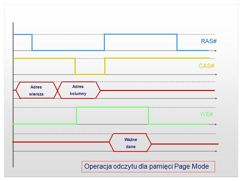 Adres wiersza Adres kolumny Ważne dane RAS# CAS# WE# Operacja odczytu dla pamięci Page Mode