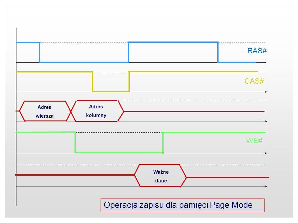 Adres wiersza Adres kolumny Ważne dane RAS# CAS# WE# Operacja zapisu dla pamięci Page Mode