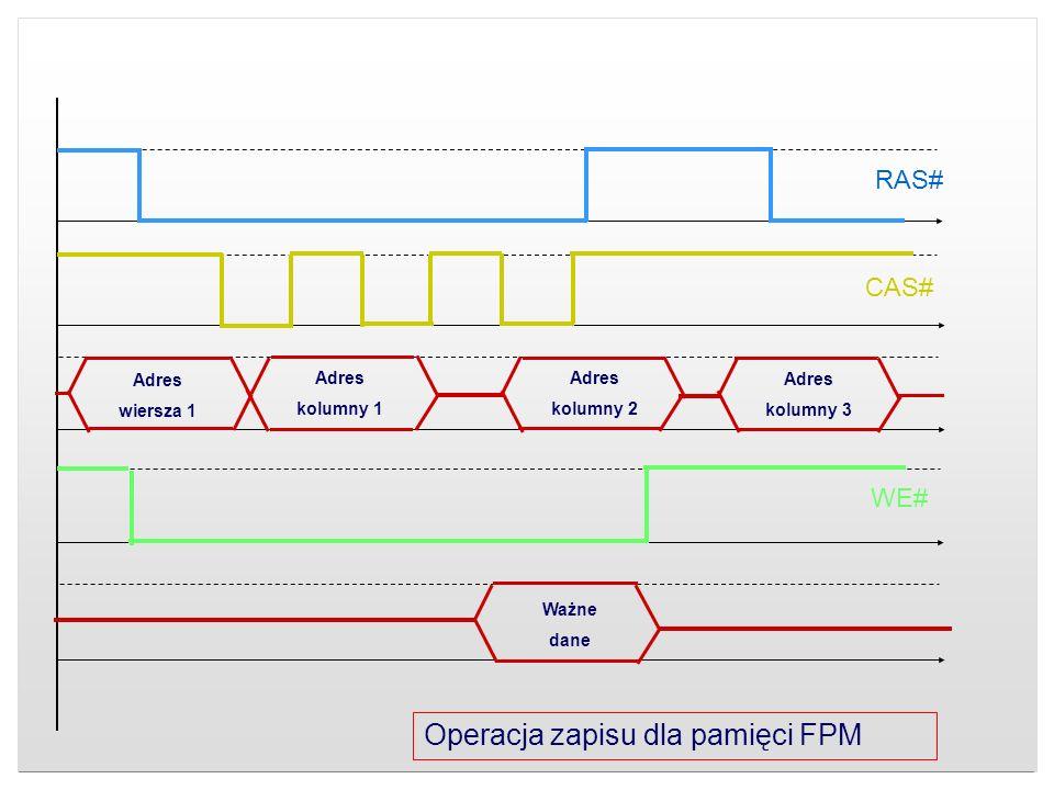 Adres wiersza 1 Adres kolumny 1 Adres kolumny 3 Ważne dane RAS# CAS# WE# Operacja zapisu dla pamięci FPM Adres kolumny 2